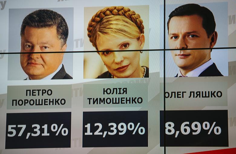 Президентські рейтинги: Тимошенко, Гриценко, Порошенко, Рабінович, Бойко, - опитування Демініціативи - Цензор.НЕТ 4546