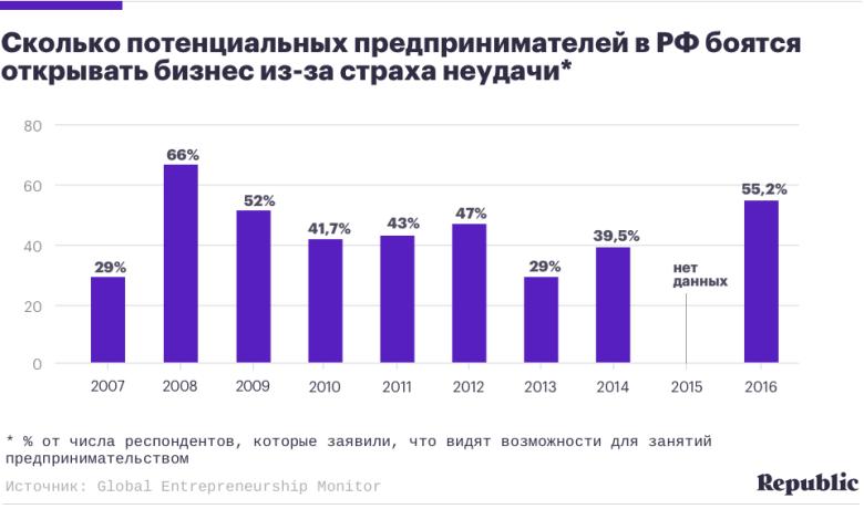 банкротство банков статистика