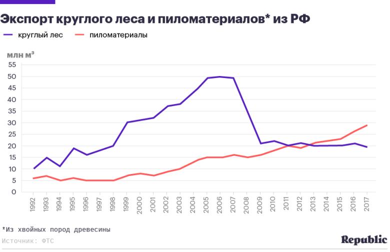 https://republic.ru/images/photos/6b0cf4ff9a83141331669fcbd98501b4.png