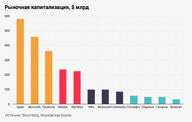 Гуманитарную помощь на оккупированный Донбасс доставлять стало легче, - ОБСЕ - Цензор.НЕТ 1607